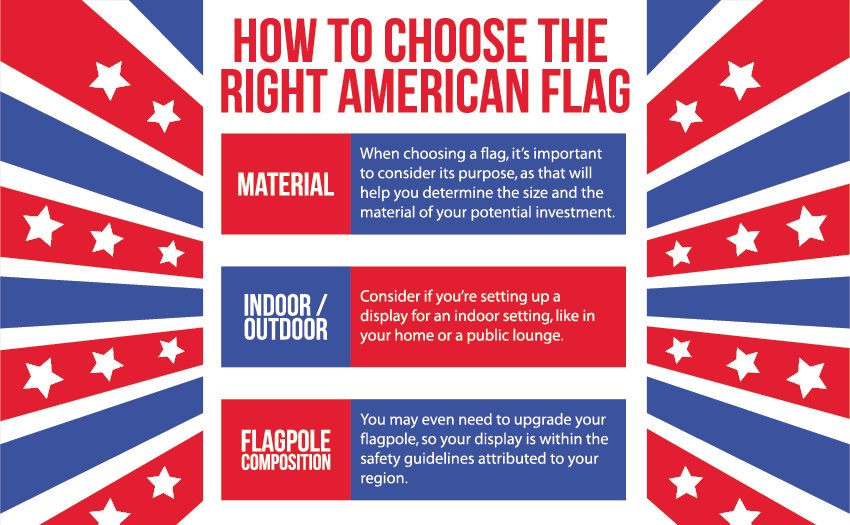 How to Choose the right American Flags