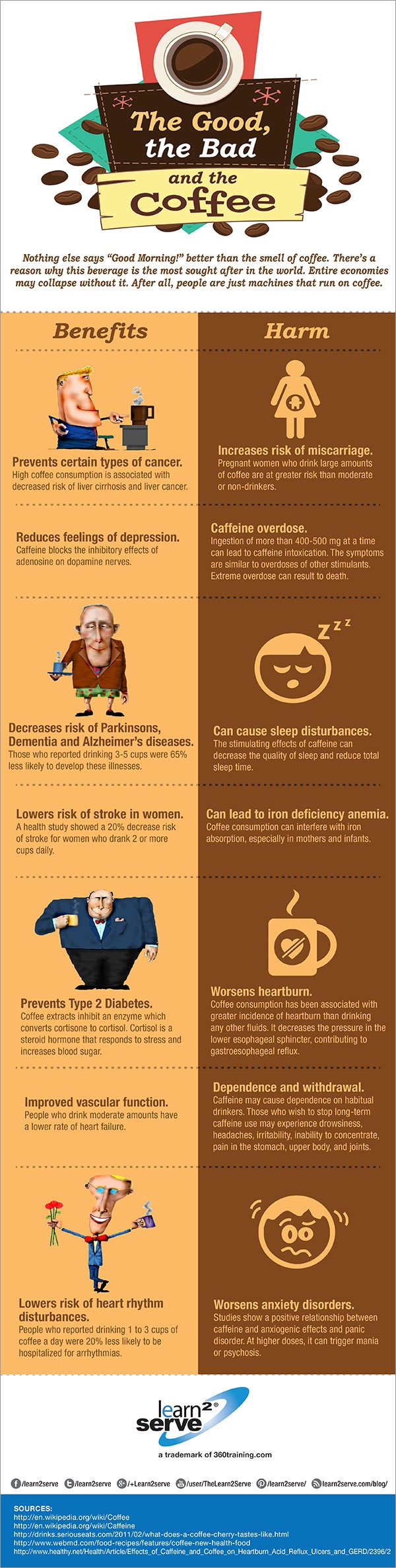 the pro's and con's of coffee drinking
