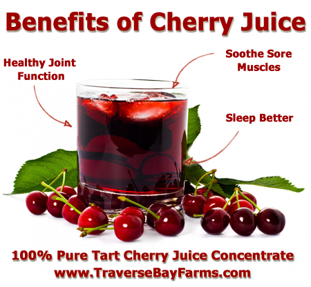 Discover the benefits of tart cherry juice