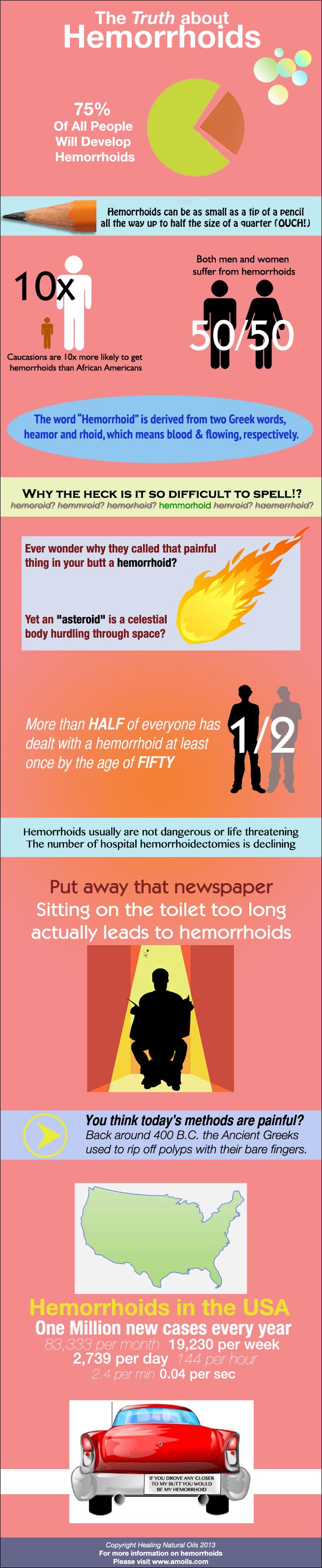 Hemorrhoids Infographic