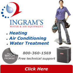 Online shopping from a great selection at Ingrams Water and Air LLC. Store.