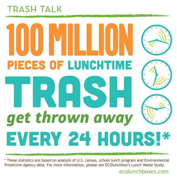 ECOlunchbox Facts about Trash