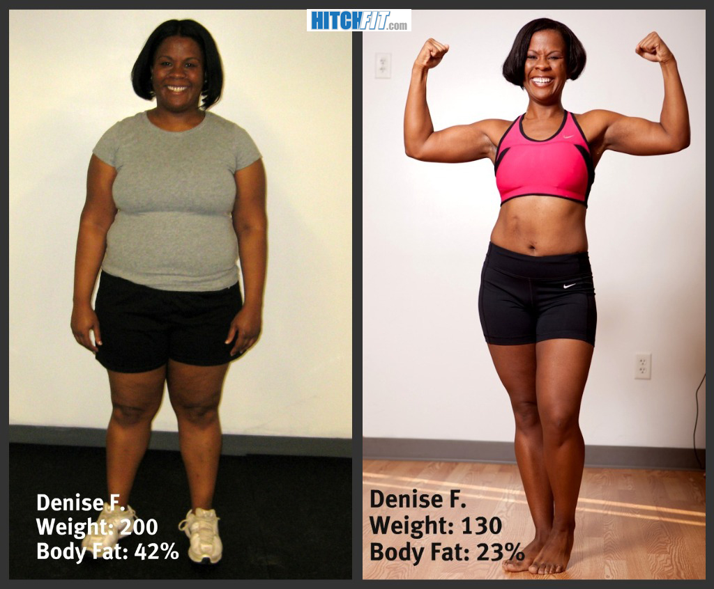 Are You Ready To Lose Weight? Click Here to Get Started Today!
