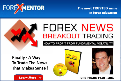 Forex News Breakout Trading with Frank Paul