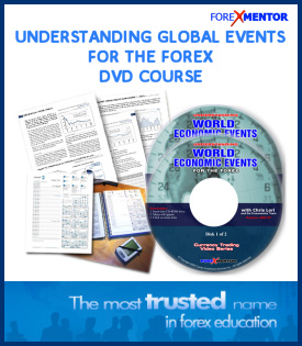 Understanding Global Fundamentals Course by Chris Lori