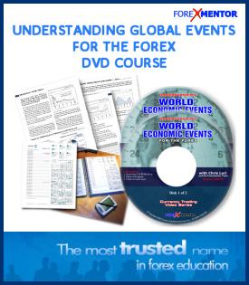 Understanding Global Fundamentals Course by Chris Lori