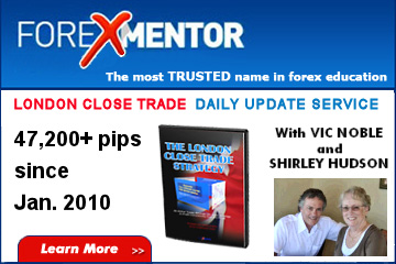 London Close Trade Daily Update Service by Vic Noble and Shirley Hudson (online)