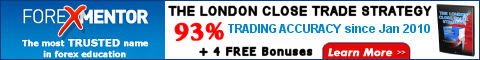 London Close Trade Strategy with Vic Noble and Shirley Hudson