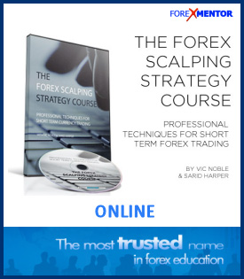 Forex Scalping Strategy available Online