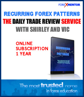 Recurring Forex Patterns Daily Trade Review Service 1 Year Subscription