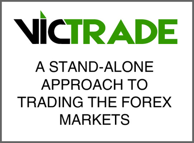 The VicTrade Forex Setup Strategy Course