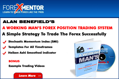 Can you make money with forex