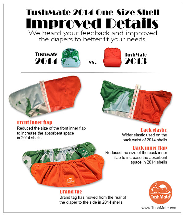 2014 TushMate shell improved details
