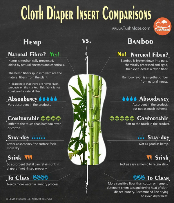 600x700_Bamboo vs Hemp