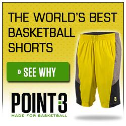 World's Best Basketball Shorts