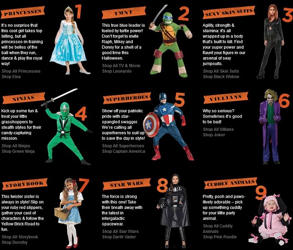 BuyCostumes Halloween Costumes ideas - Orange Tuesday image