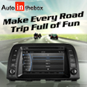 High Performance Car DVD Systems in Low Prices