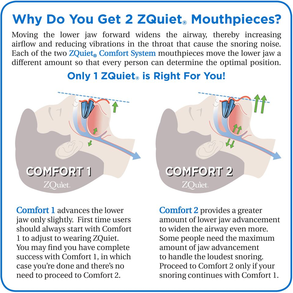 Why Do You Get 2 ZQuiet Mouthpieces?