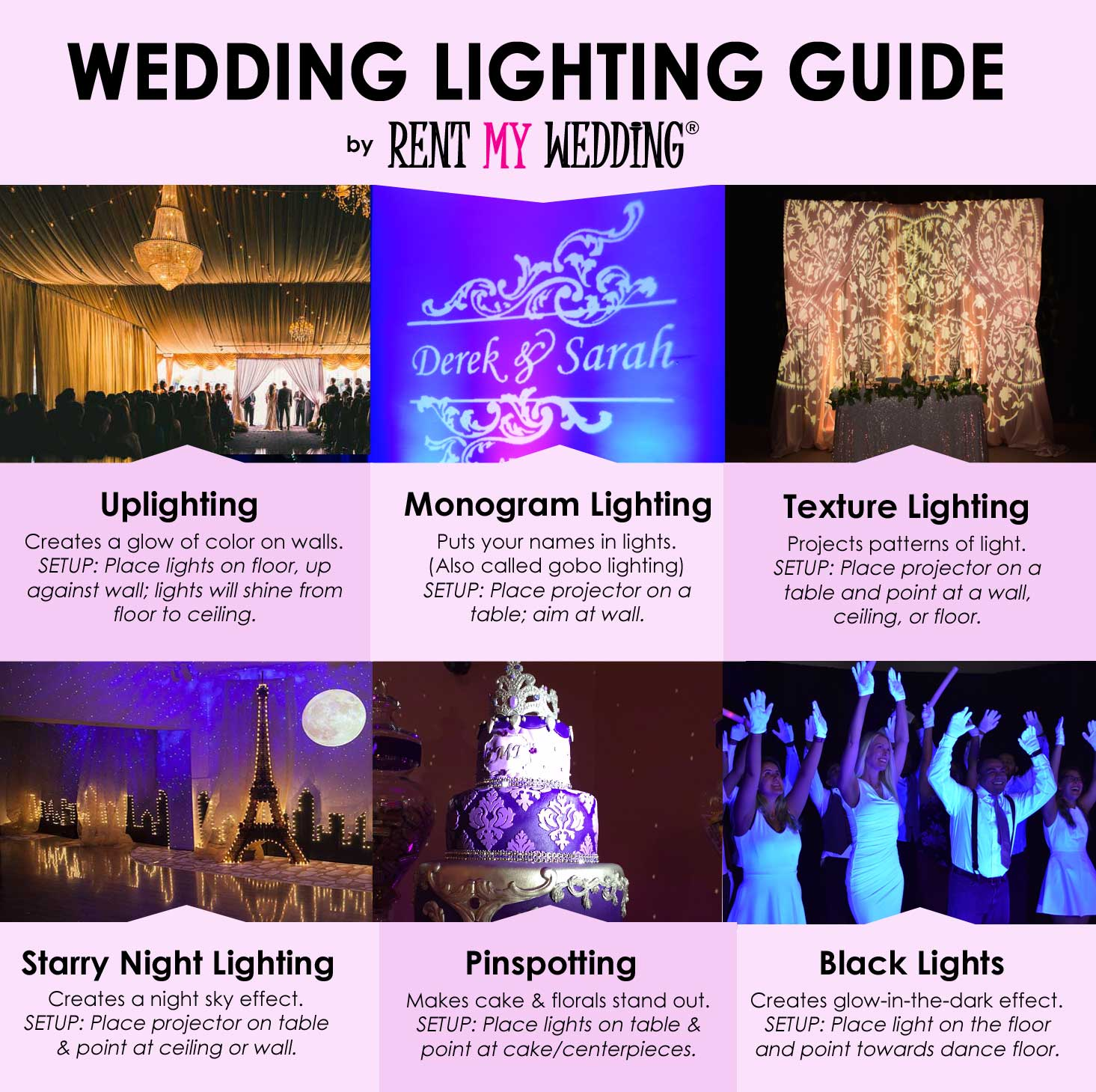 Wedding Lighting 101