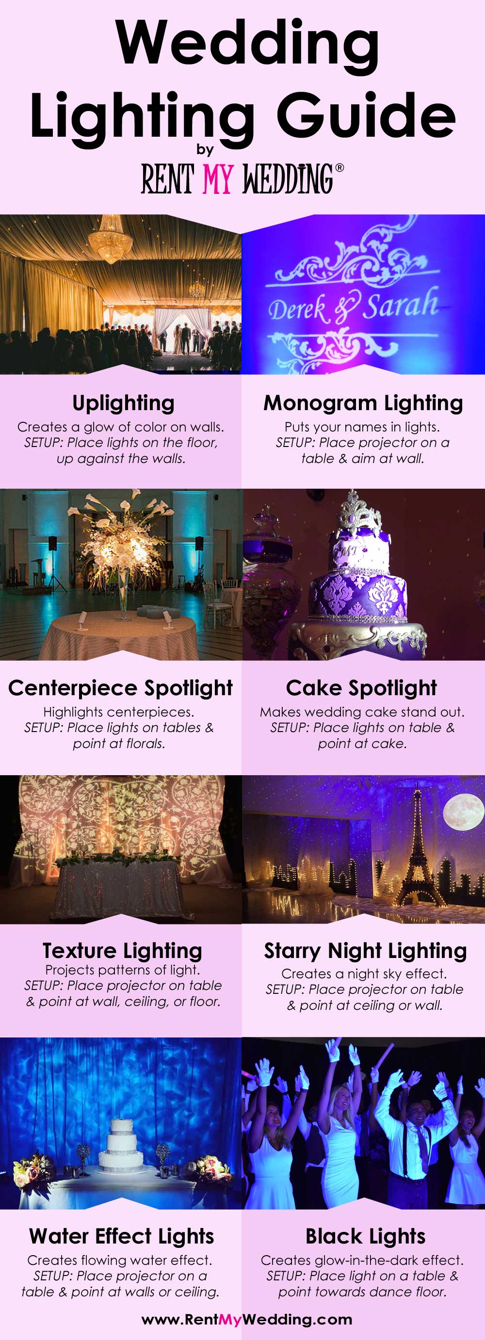 Wedding Lighting 101!
