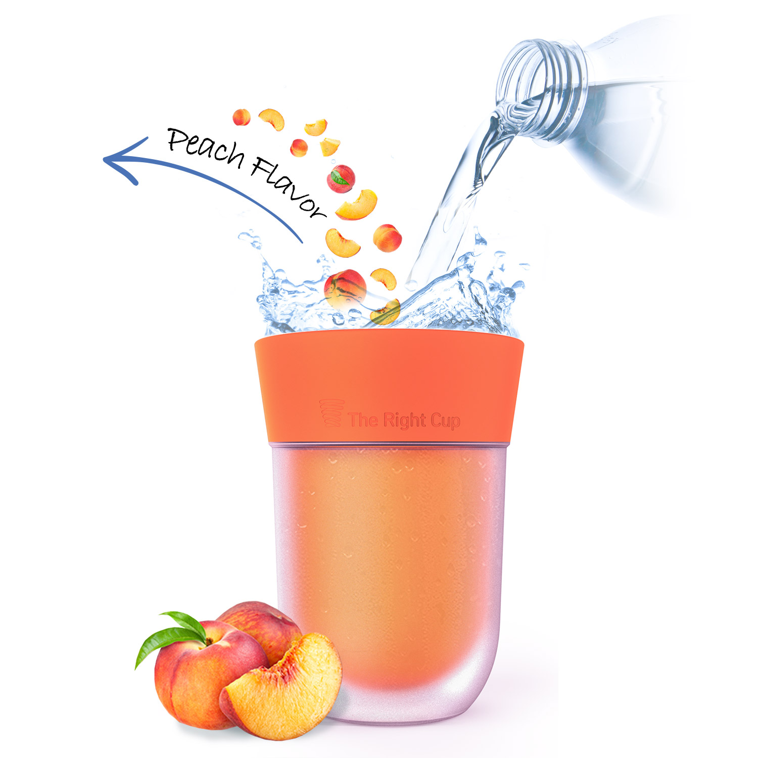 The Right Cup™ is a flavored cup that aims to enha