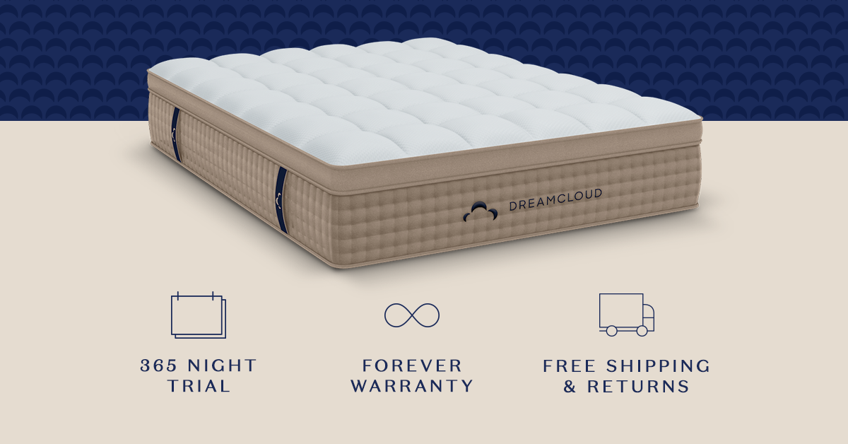 Purchasing The Right Mattress: A Comparison Guide Of The