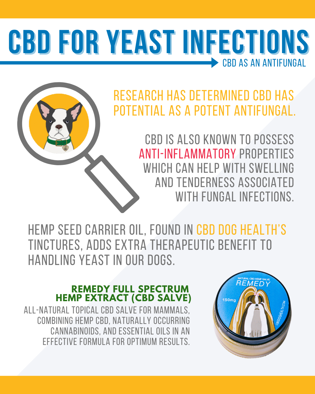 CBD For Yeast Infections