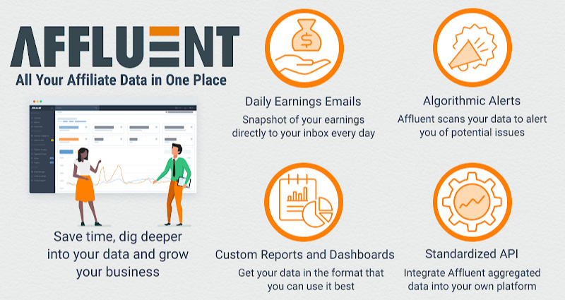 Affluent InfoGraphic