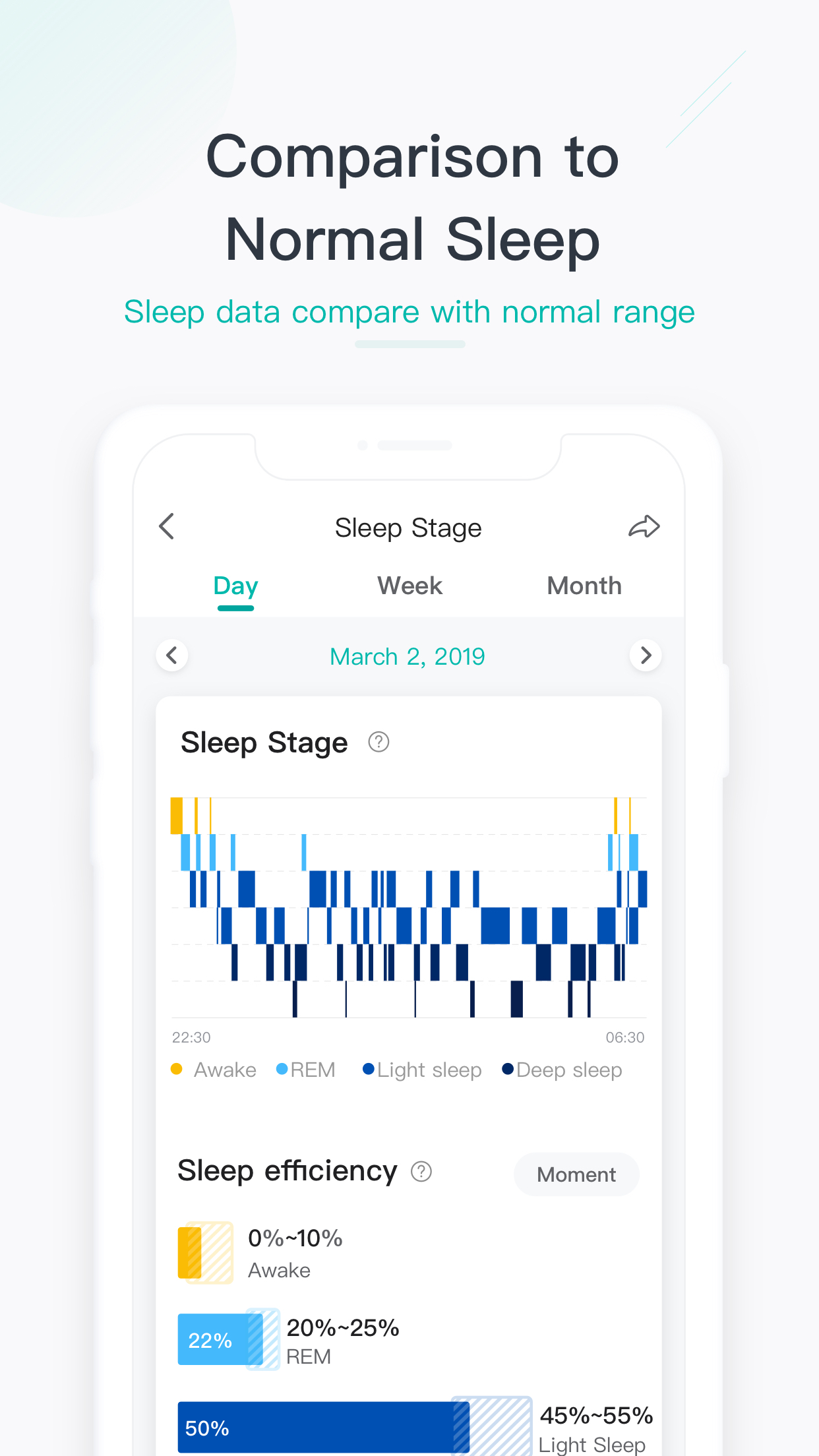 sleep stage