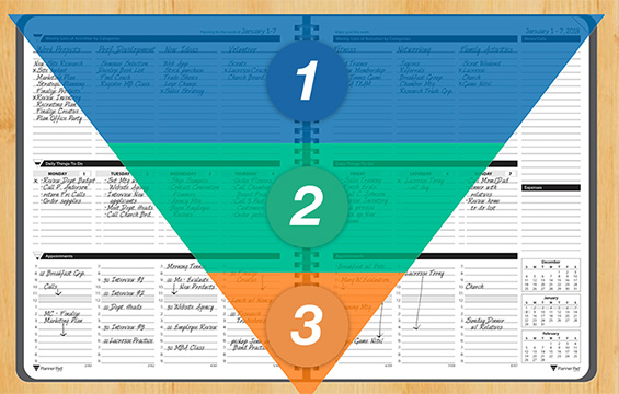 Planner Pads Funnel Marquee