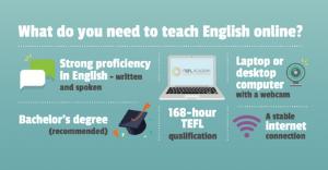 TEFL Academy banner