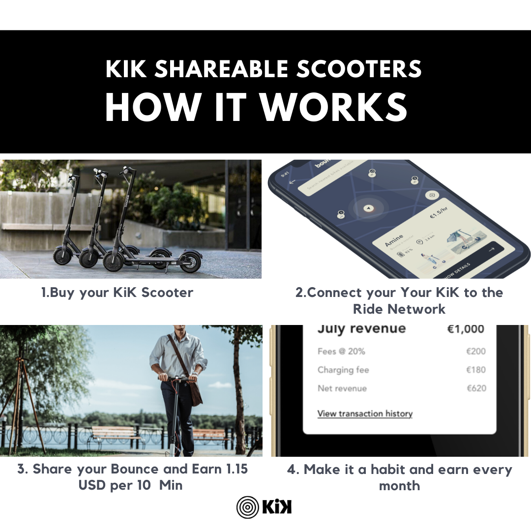 How kik scooter mobility works