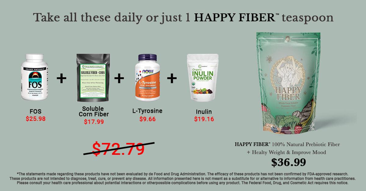 menofit, fiber, soluble corn fiber, inulin, l tyrosine, FOS