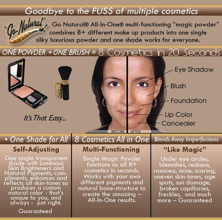 Go Natural Cosmetic Makeup